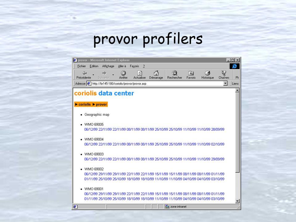 provor profilers