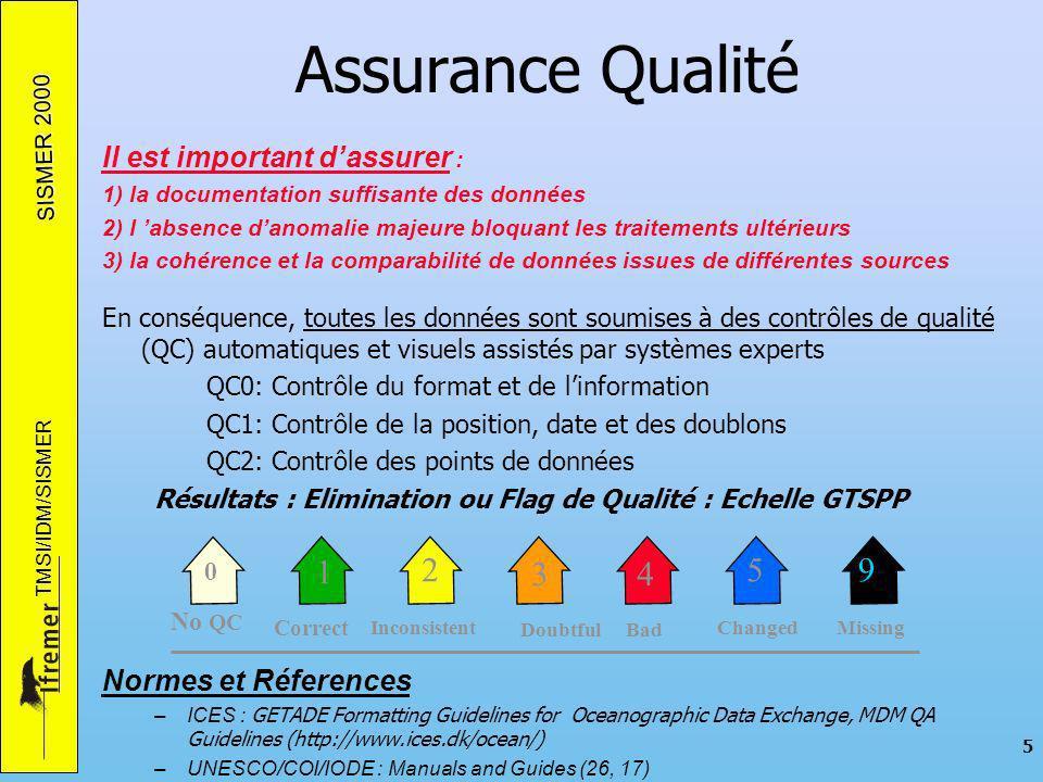 SISMER 2000 TMSI/IDM/SISMER 5 Assurance Qualité Il est important dassurer : 1) la documentation suffisante des données 2) l absence danomalie majeure