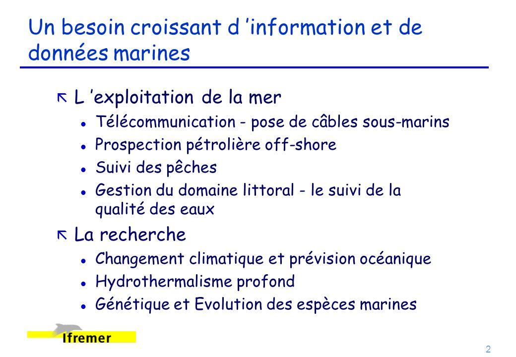 2 Un besoin croissant d information et de données marines ã L exploitation de la mer l Télécommunication - pose de câbles sous-marins l Prospection pé