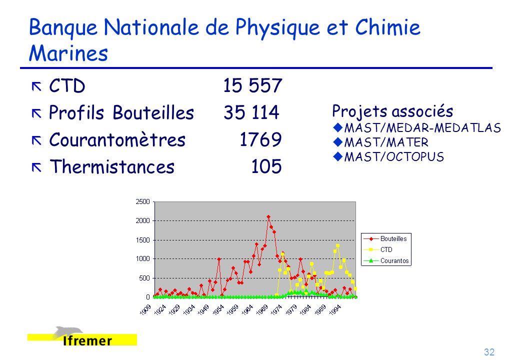 32 Banque Nationale de Physique et Chimie Marines ã CTD15 557 ã Profils Bouteilles35 114 ã Courantomètres 1769 ã Thermistances 105 Projets associés u
