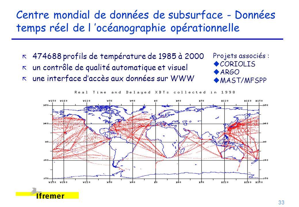 33 Centre mondial de données de subsurface - Données temps réel de l océanographie opérationnelle ã 474688 profils de température de 1985 à 2000 ã un