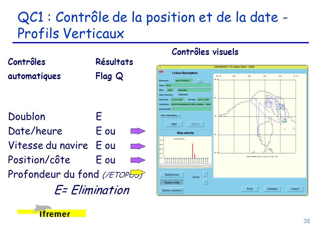 36 QC1 : Contrôle de la position et de la date - Profils Verticaux Contrôles Résultats automatiques Flag Q DoublonE Date/heureE ou Vitesse du navire E