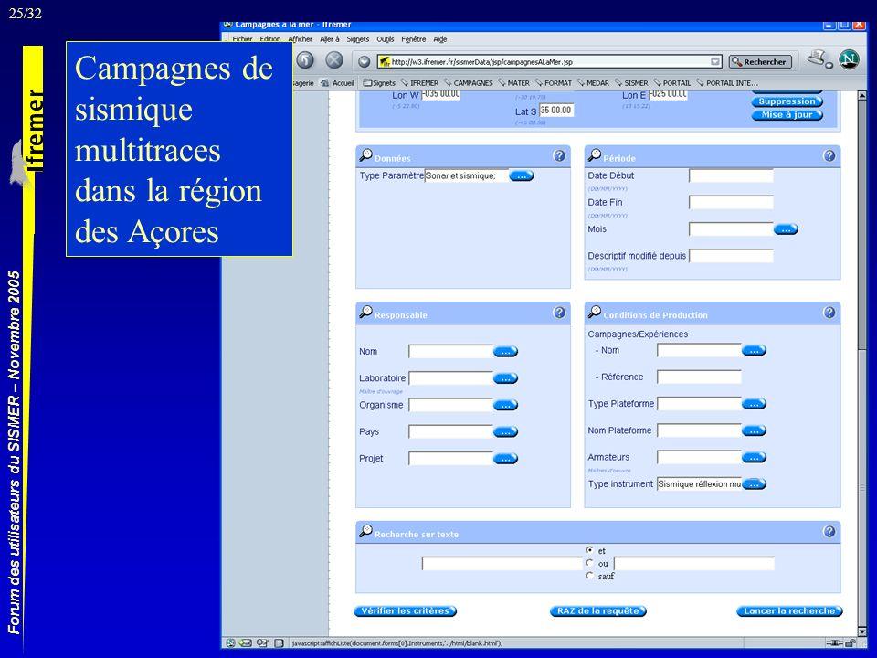 25/32 Forum des utilisateurs du SISMER – Novembre 2005 Campagnes de sismique multitraces dans la région des Açores