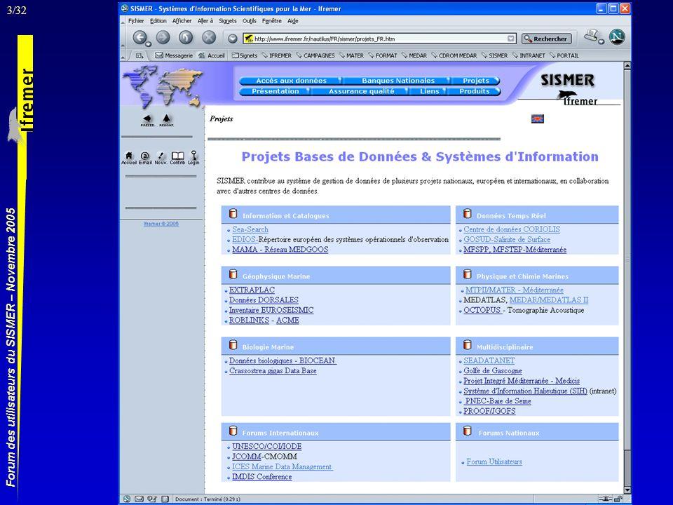 3/32 Forum des utilisateurs du SISMER – Novembre 2005