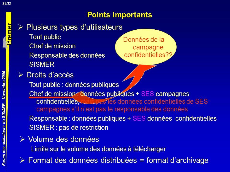 31/32 Forum des utilisateurs du SISMER – Novembre 2005 Points importants Plusieurs types dutilisateurs Tout public Chef de mission Responsable des données SISMER Volume des données Limite sur le volume des données à télécharger Données de la campagne confidentielles .