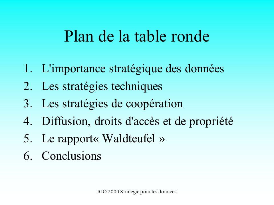 RIO 2000 Stratégie pour les données Plan de la table ronde 1.L importance stratégique des données 2.Les stratégies techniques 3.Les stratégies de coopération 4.Diffusion, droits d accès et de propriété 5.Le rapport« Waldteufel » 6.Conclusions