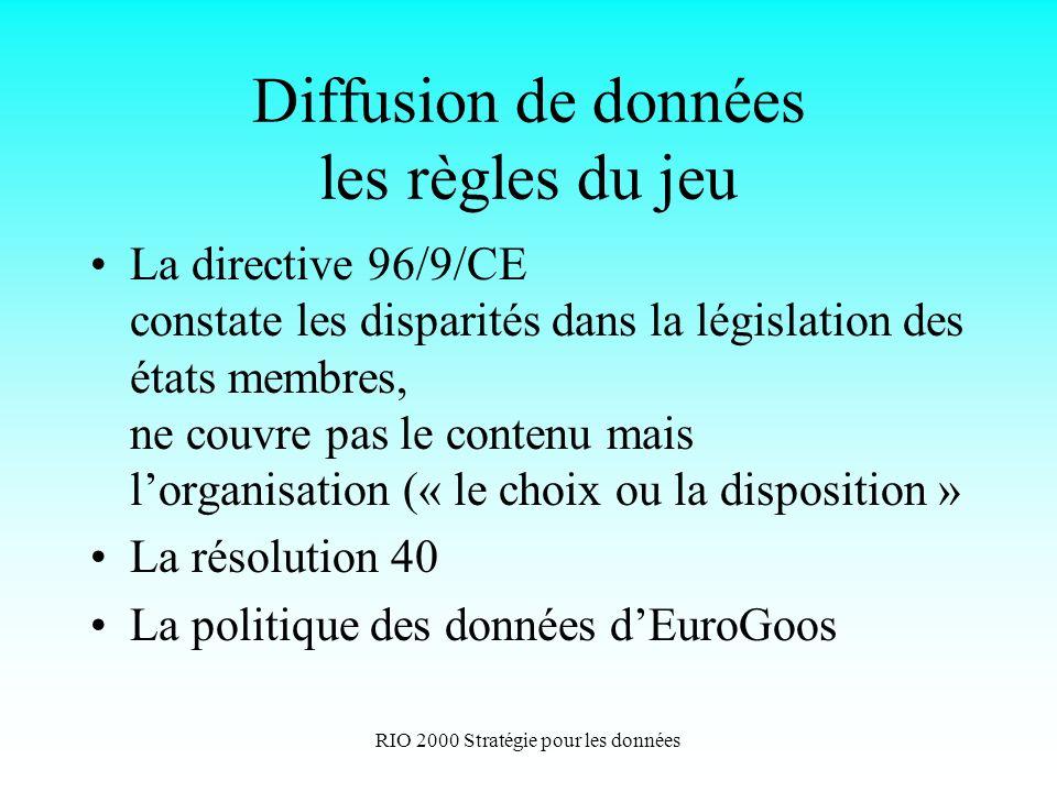 RIO 2000 Stratégie pour les données Diffusion de données les règles du jeu La directive 96/9/CE constate les disparités dans la législation des états membres, ne couvre pas le contenu mais lorganisation (« le choix ou la disposition » La résolution 40 La politique des données dEuroGoos