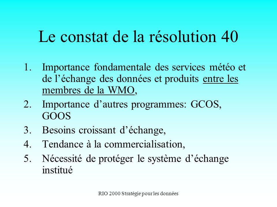 RIO 2000 Stratégie pour les données Le constat de la résolution 40 1.Importance fondamentale des services météo et de léchange des données et produits entre les membres de la WMO, 2.Importance dautres programmes: GCOS, GOOS 3.Besoins croissant déchange, 4.Tendance à la commercialisation, 5.Nécessité de protéger le système déchange institué