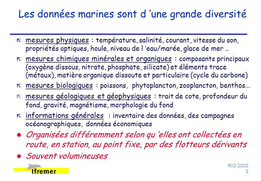 RIO 2000 3 Les données marines sont d une grande diversité ã mesures physiques : température, salinité, courant, vitesse du son, propriétés optiques, houle, niveau de l eau/marée, glace de mer..