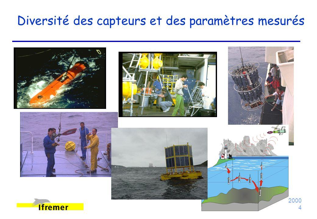RIO 2000 4 Diversité des capteurs et des paramètres mesurés