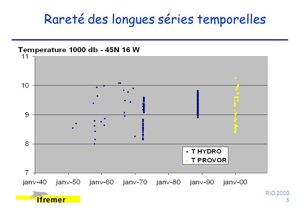RIO 2000 5 Rareté des longues séries temporelles