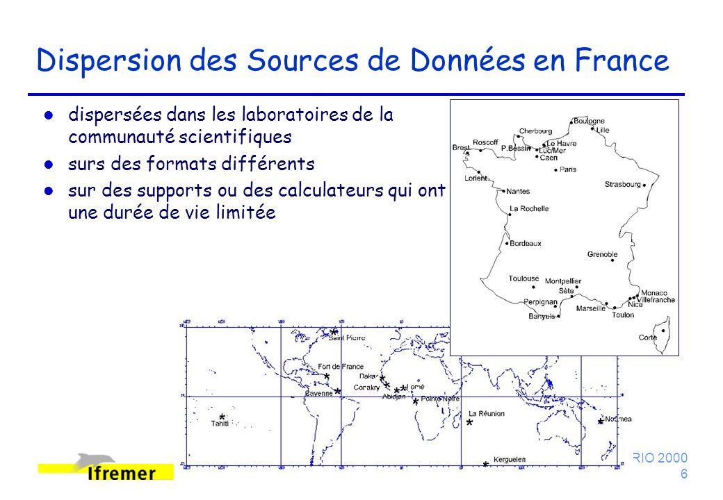 RIO 2000 6 Dispersion des Sources de Données en France l dispersées dans les laboratoires de la communauté scientifiques l surs des formats différents l sur des supports ou des calculateurs qui ont une durée de vie limitée