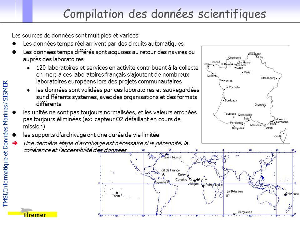 TMSI/Informatique et Données Marines/ SISMER 18 Compilation des données scientifiques Les sources de données sont multiples et variées lLes données te