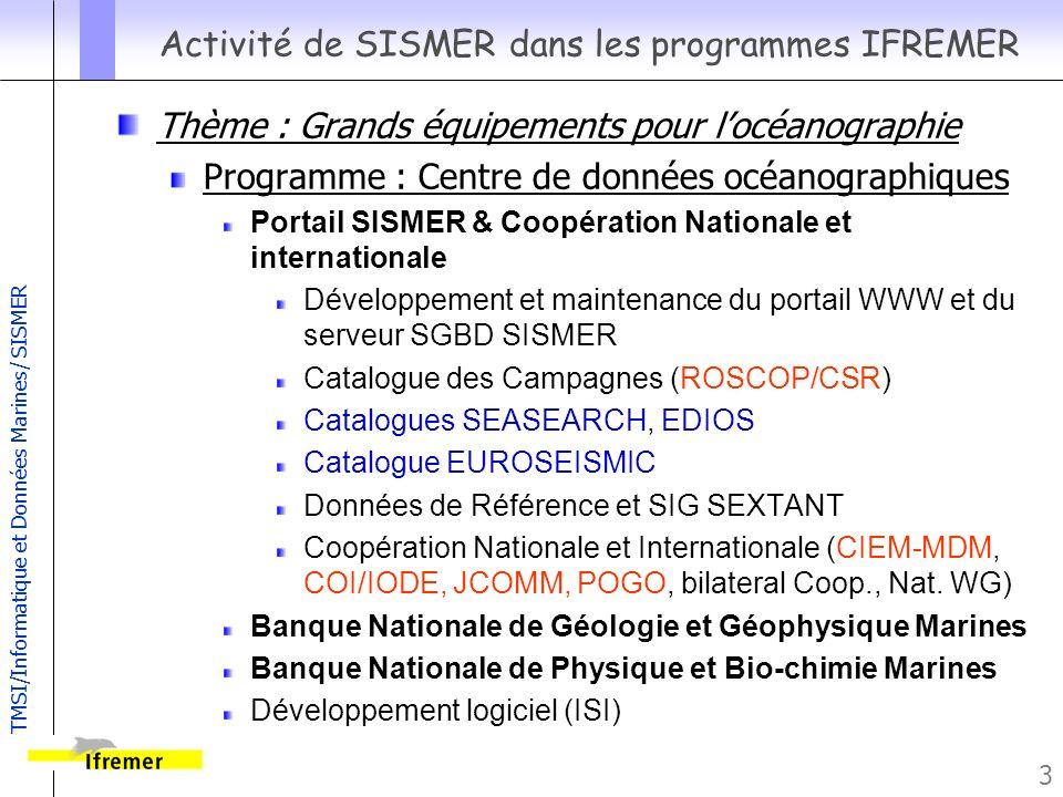 TMSI/Informatique et Données Marines/ SISMER 3 Activité de SISMER dans les programmes IFREMER Thème : Grands équipements pour locéanographie Programme