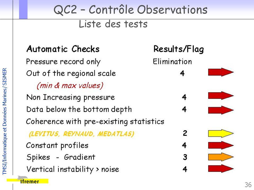 TMSI/Informatique et Données Marines/ SISMER 36 QC2 – Contrôle Observations Liste des tests