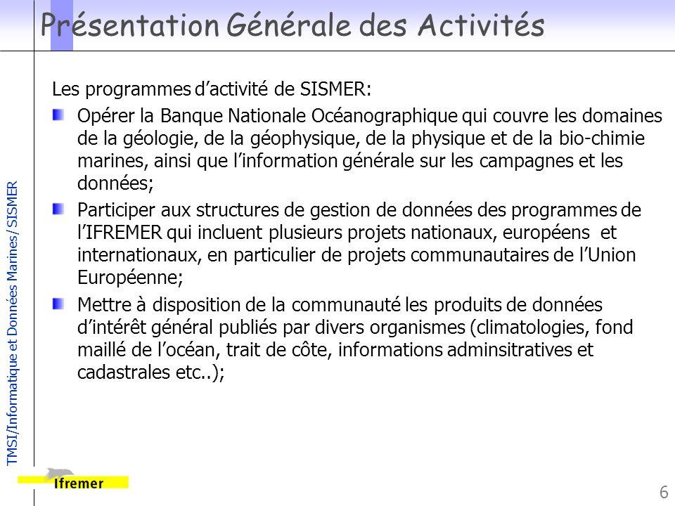 TMSI/Informatique et Données Marines/ SISMER 6 Présentation Générale des Activités Les programmes dactivité de SISMER: Opérer la Banque Nationale Océa