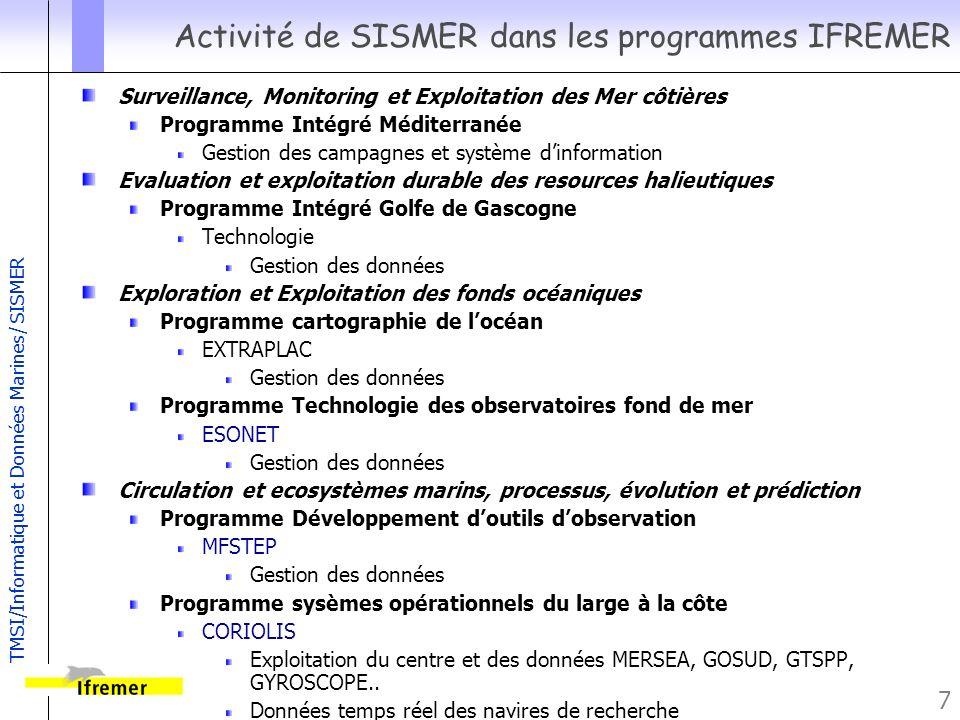 TMSI/Informatique et Données Marines/ SISMER 8 Catalogues – Meta-données Campagnes : 5879 résumés ROSCOP/CSR (Cruise Summary Report) de campagnes et mouillages Bases/Jeux de données des laboratoires de la communauté françaises ou acquis à titre d échange : 352 fiches descriptives EDMED (European Directory of Marine Environmental Datasets) (dont 82 au SISMER) Stations dobservations « Temps Réel » EDIOS, MAMA EUROSEISMIC