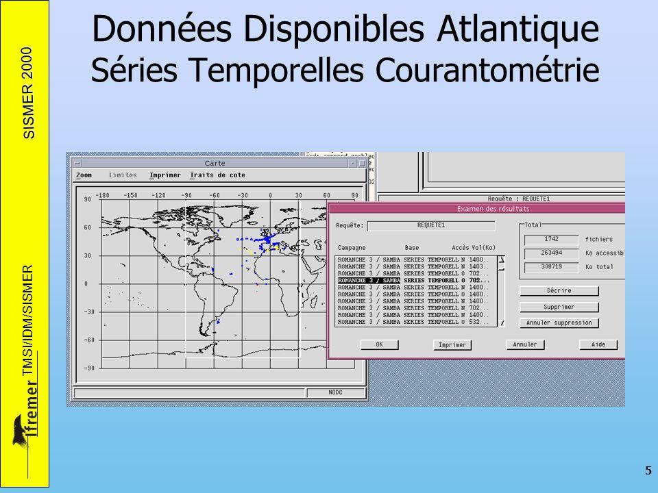 SISMER 2000 TMSI/IDM/SISMER 5 Données Disponibles Atlantique Séries Temporelles Courantométrie