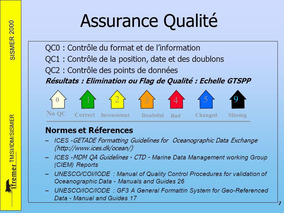 SISMER 2000 TMSI/IDM/SISMER 18 Tests Visuels « Subjectifs » Test de la cohérence interne –QC1 : test de la route –QC2 : coherence interne des valeurs - décalages Test de la cohérence externe –QC1 : rappel des positions d un autre fichier si au moins une position est dans le voisinage au même moment –QC2 : superposition des profils d un autre fichier Levers de doute –stabilité verticale –pics –enveloppe climatologique mal définie