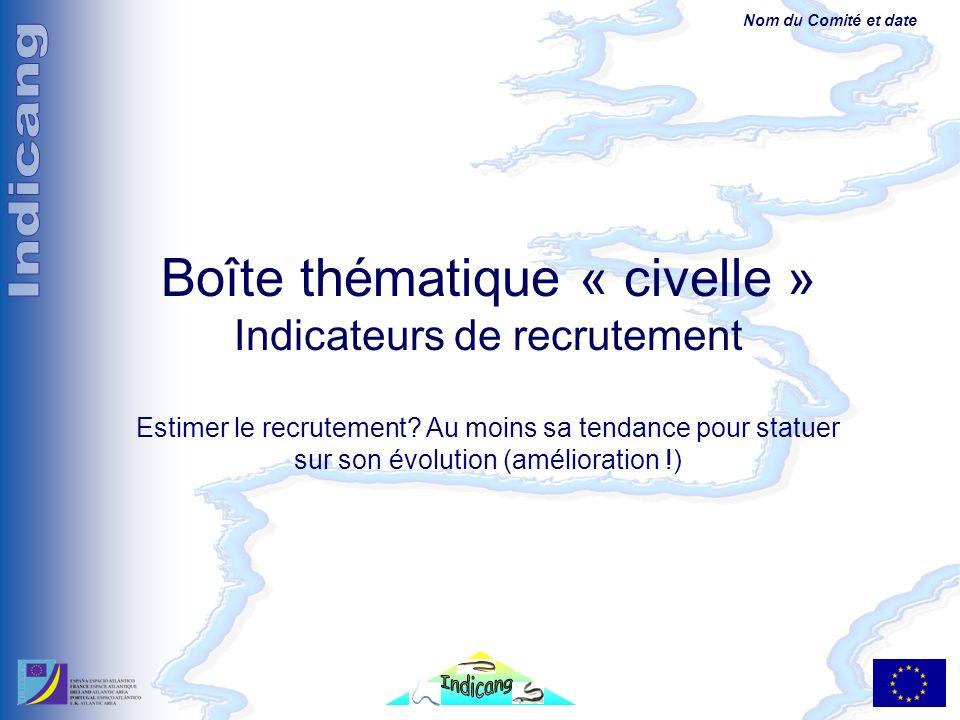 Nom du Comité et date Boîte thématique « civelle » Indicateurs de recrutement Estimer le recrutement.