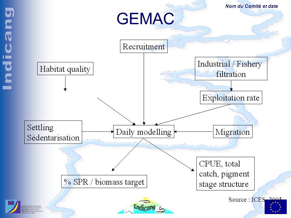 Nom du Comité et date GEMAC Source : ICES, 2005