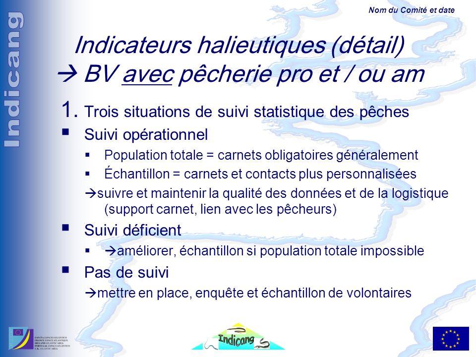 Nom du Comité et date Indicateurs halieutiques (détail) BV avec pêcherie pro et / ou am 1.