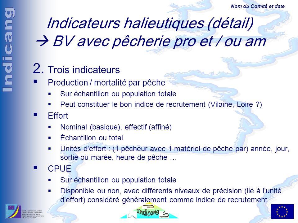 Nom du Comité et date Indicateurs halieutiques (détail) BV avec pêcherie pro et / ou am 2.