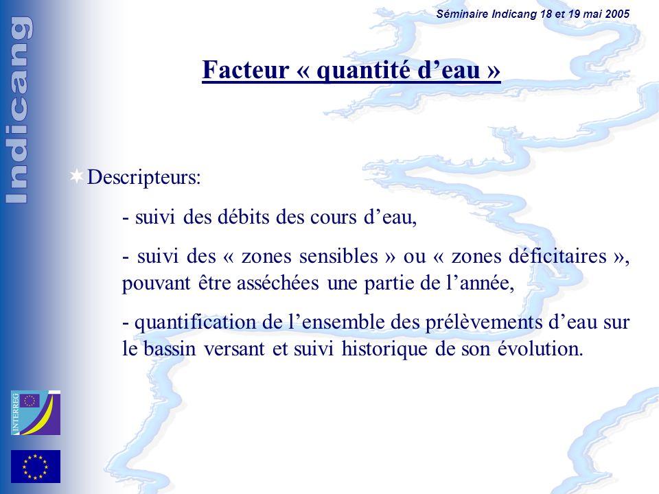 Séminaire Indicang 18 et 19 mai 2005 Facteur « quantité deau » Descripteurs: - suivi des débits des cours deau, - suivi des « zones sensibles » ou « z