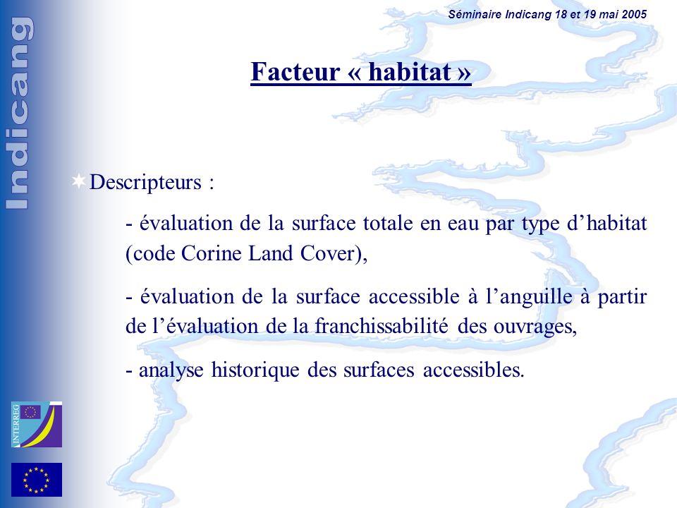 Séminaire Indicang 18 et 19 mai 2005 Facteur « habitat » Descripteurs : - évaluation de la surface totale en eau par type dhabitat (code Corine Land C