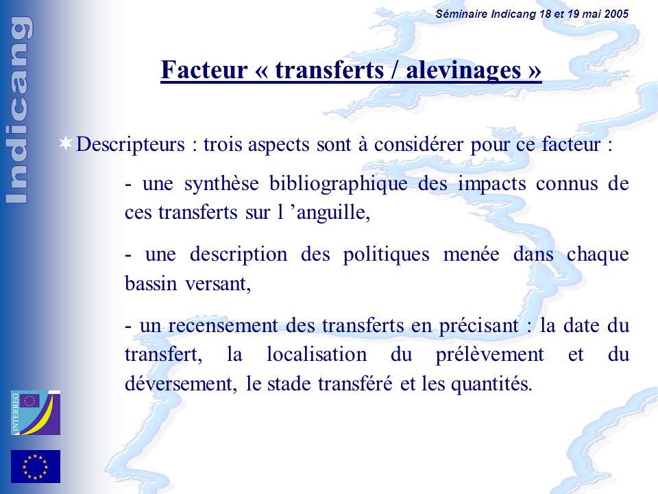 Séminaire Indicang 18 et 19 mai 2005 Facteur « transferts / alevinages » Descripteurs : trois aspects sont à considérer pour ce facteur : - une synthè