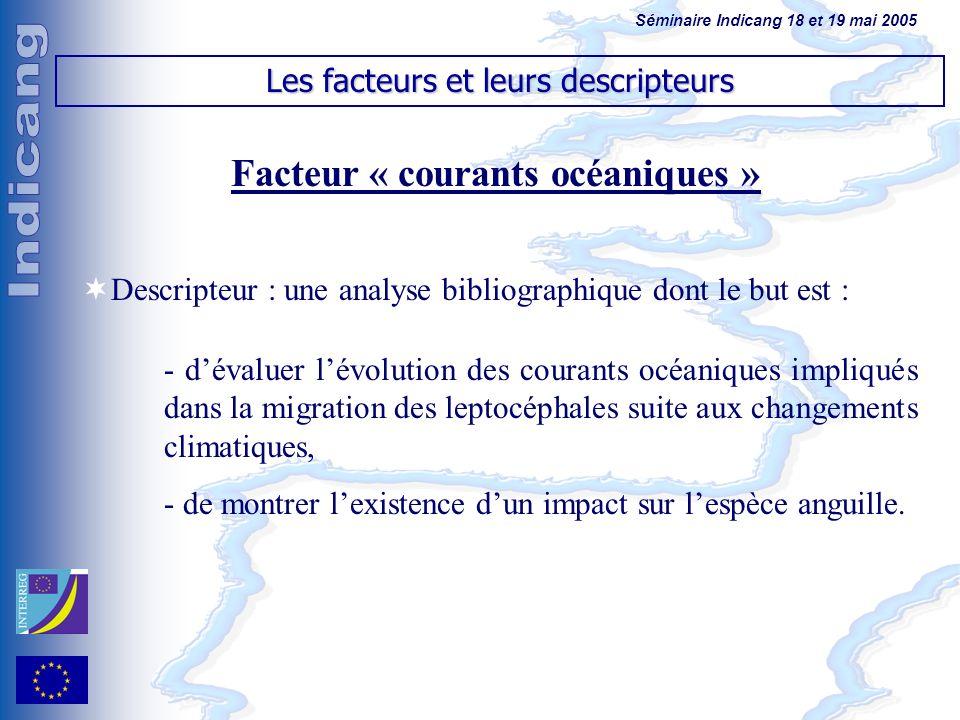 Séminaire Indicang 18 et 19 mai 2005 Les facteurs et leurs descripteurs Facteur « courants océaniques » Descripteur : une analyse bibliographique dont