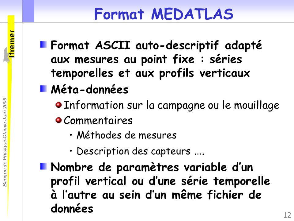 Banque de Phisique-Chimie Juin 2006 12 Format MEDATLAS Format ASCII auto-descriptif adapté aux mesures au point fixe : séries temporelles et aux profi