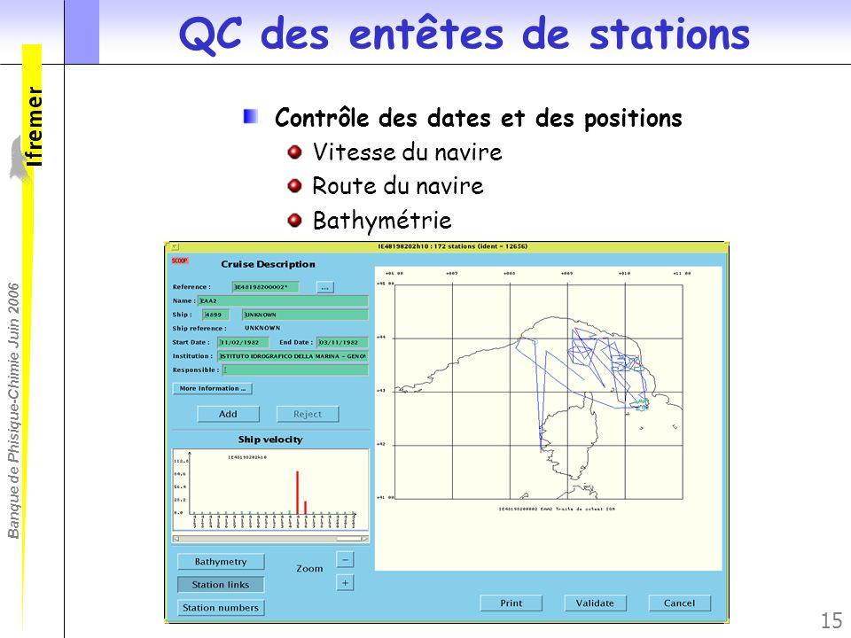 Banque de Phisique-Chimie Juin 2006 15 QC des entêtes de stations Contrôle des dates et des positions Vitesse du navire Route du navire Bathymétrie