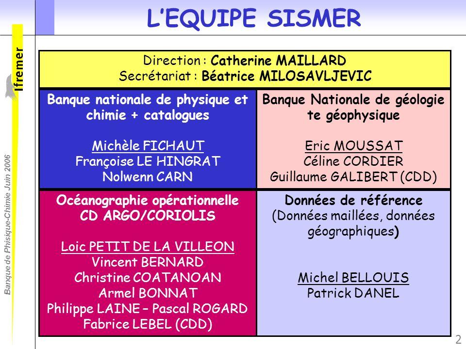 Banque de Phisique-Chimie Juin 2006 2 LEQUIPE SISMER Direction : Catherine MAILLARD Secrétariat : Béatrice MILOSAVLJEVIC Banque nationale de physique