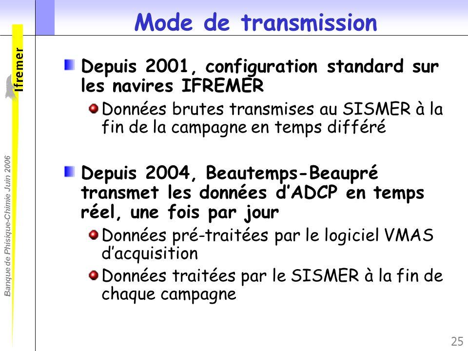 Banque de Phisique-Chimie Juin 2006 25 Mode de transmission Depuis 2001, configuration standard sur les navires IFREMER Données brutes transmises au S