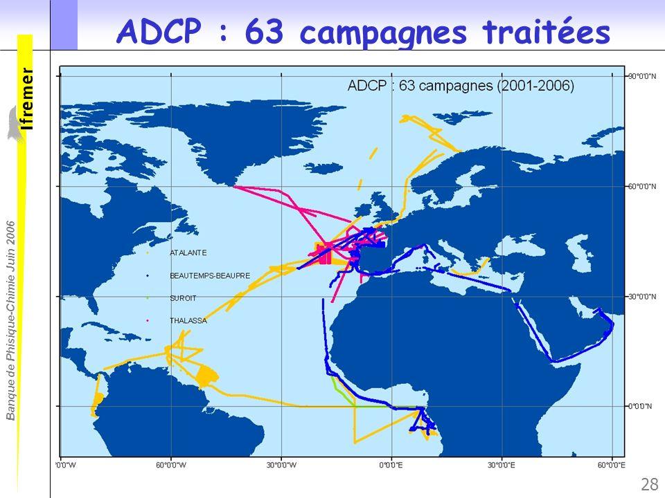 Banque de Phisique-Chimie Juin 2006 28 ADCP : 63 campagnes traitées