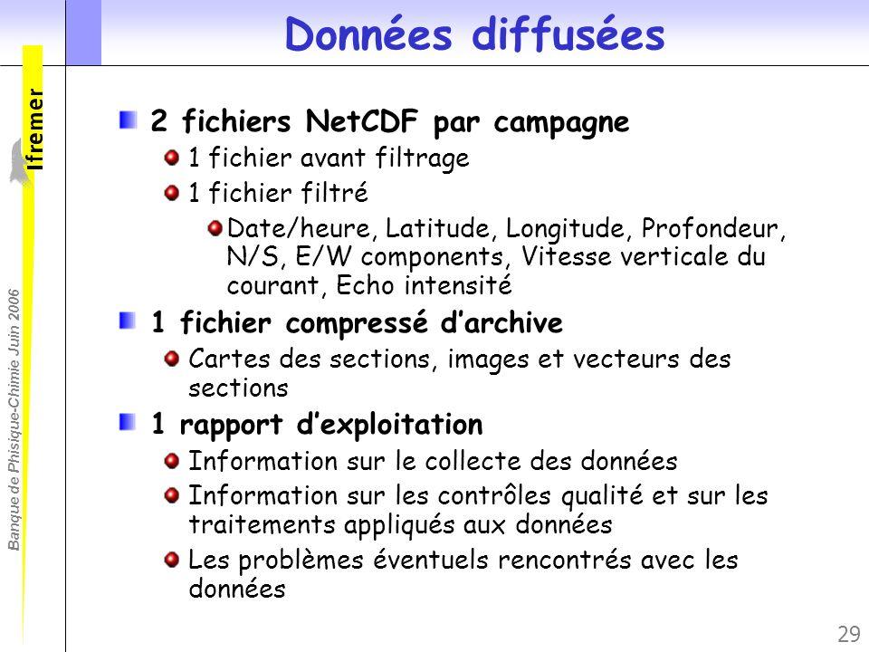 Banque de Phisique-Chimie Juin 2006 29 Données diffusées 2 fichiers NetCDF par campagne 1 fichier avant filtrage 1 fichier filtré Date/heure, Latitude