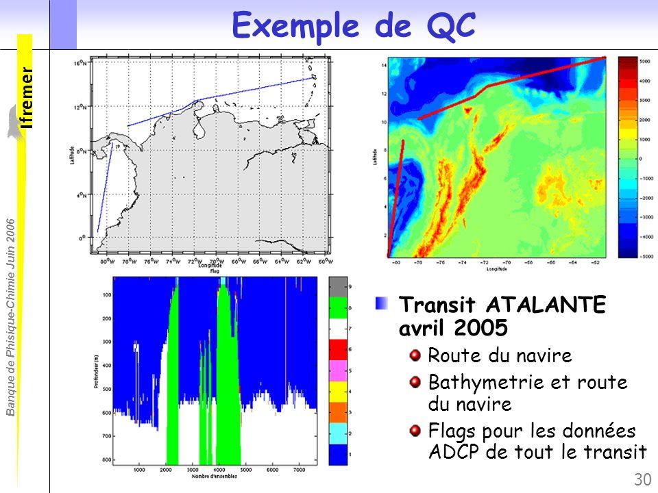 Banque de Phisique-Chimie Juin 2006 30 Exemple de QC Transit ATALANTE avril 2005 Route du navire Bathymetrie et route du navire Flags pour les données