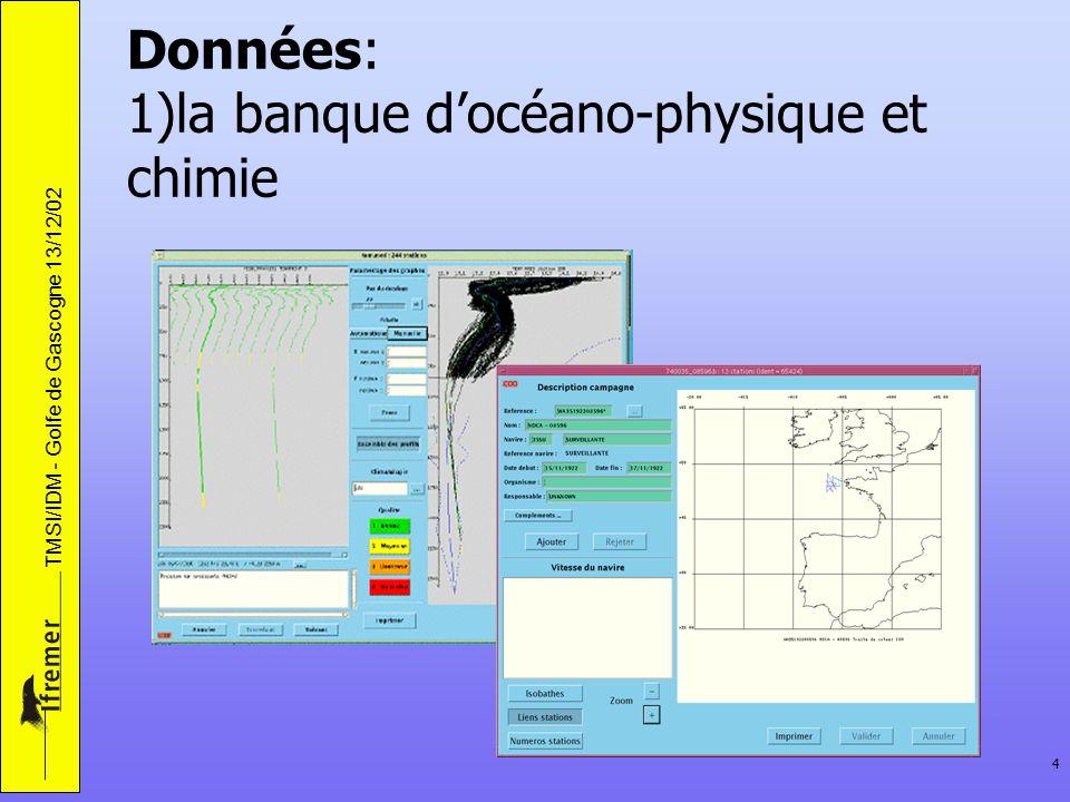 TMSI/IDM - Golfe de Gascogne 13/12/02 4 Données: 1)la banque docéano-physique et chimie