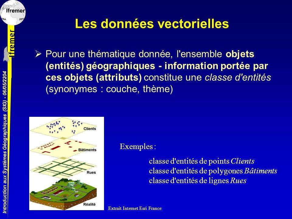 Introduction aux Systèmes Géographiques (SIG) - 06/05/2204 Les données vectorielles Pour une thématique donnée, l'ensemble objets (entités) géographiq