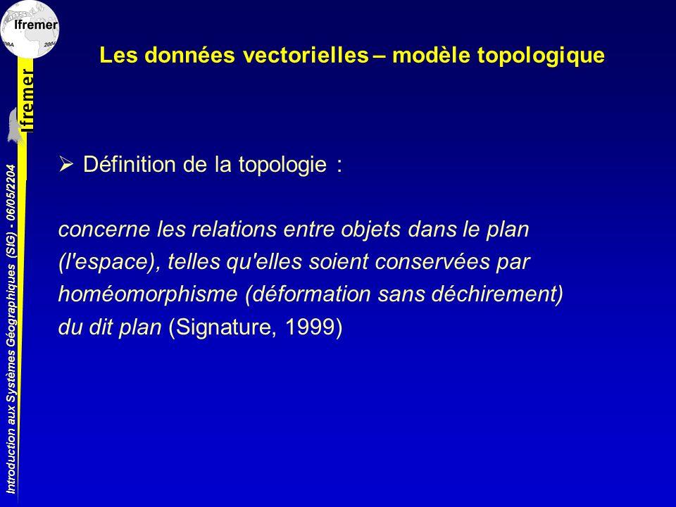 Introduction aux Systèmes Géographiques (SIG) - 06/05/2204 Les données vectorielles – modèle topologique Définition de la topologie : concerne les rel