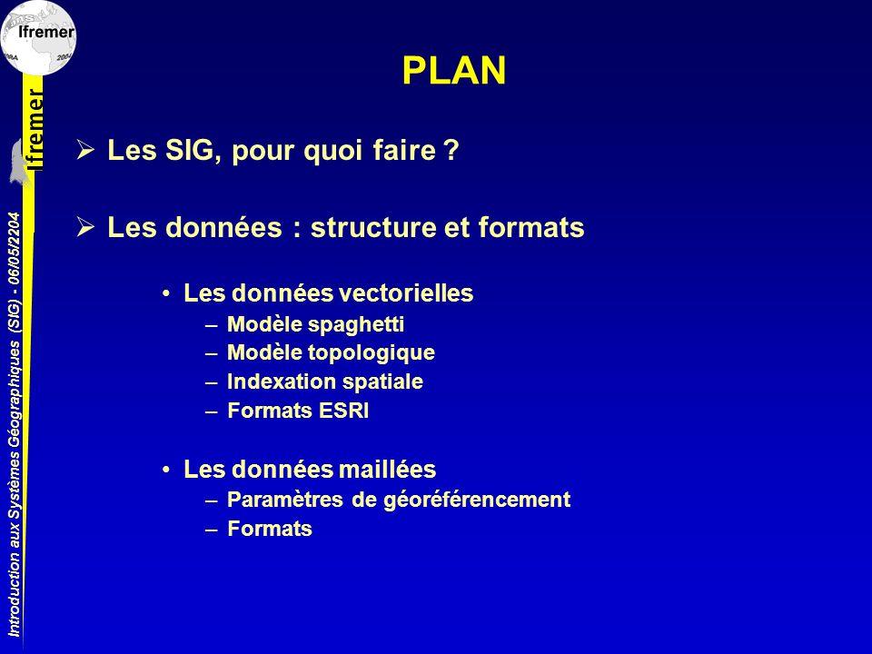 Introduction aux Systèmes Géographiques (SIG) - 06/05/2204 PLAN Les SIG, pour quoi faire ? Les données : structure et formats Les données vectorielles
