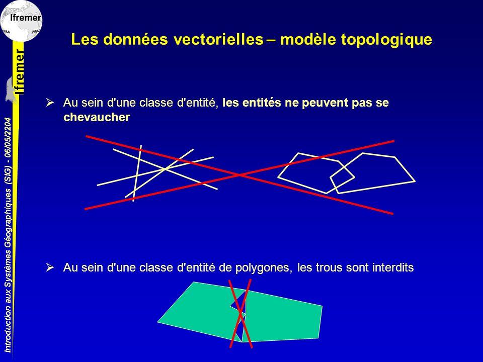 Introduction aux Systèmes Géographiques (SIG) - 06/05/2204 Les données vectorielles – modèle topologique Au sein d'une classe d'entité de polygones, l