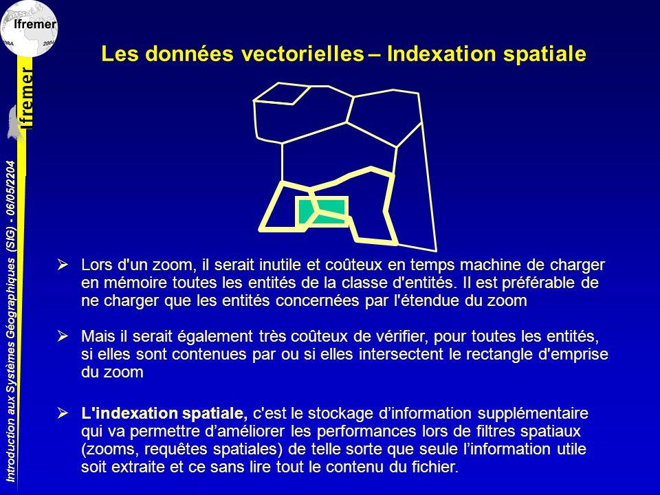 Introduction aux Systèmes Géographiques (SIG) - 06/05/2204 Les données vectorielles – Indexation spatiale Lors d'un zoom, il serait inutile et coûteux