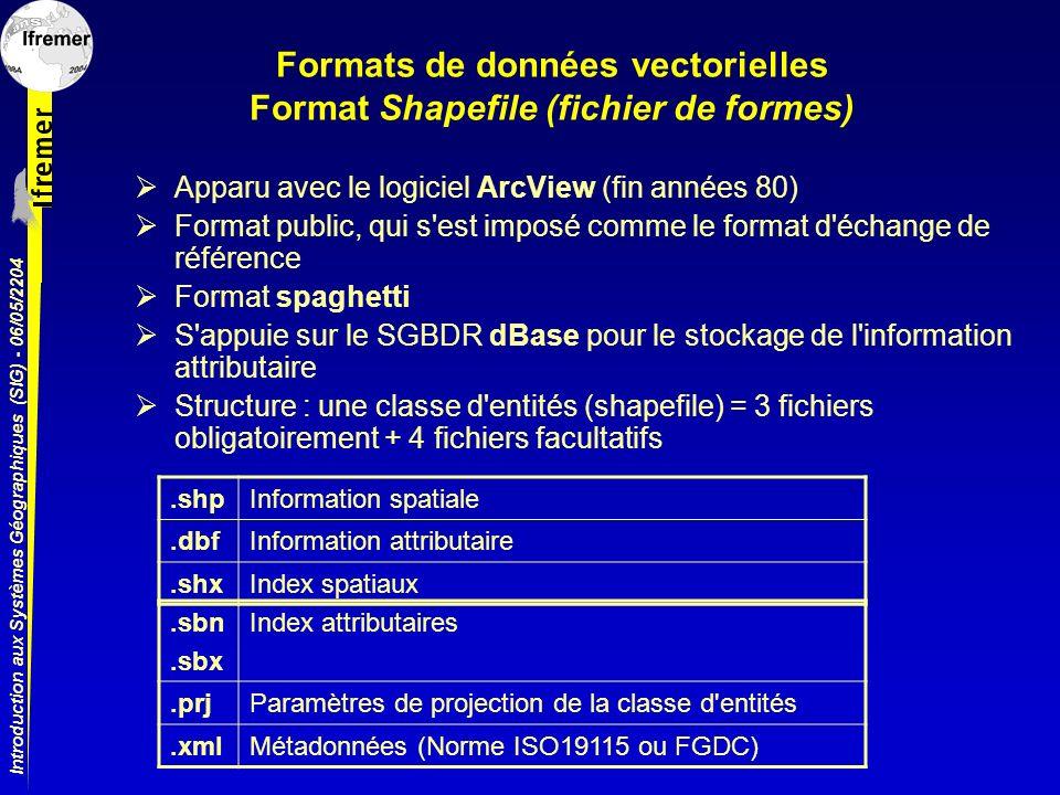 Introduction aux Systèmes Géographiques (SIG) - 06/05/2204 Formats de données vectorielles Format Shapefile (fichier de formes) Apparu avec le logicie