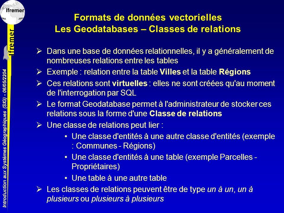 Introduction aux Systèmes Géographiques (SIG) - 06/05/2204 Formats de données vectorielles Les Geodatabases – Classes de relations Dans une base de do