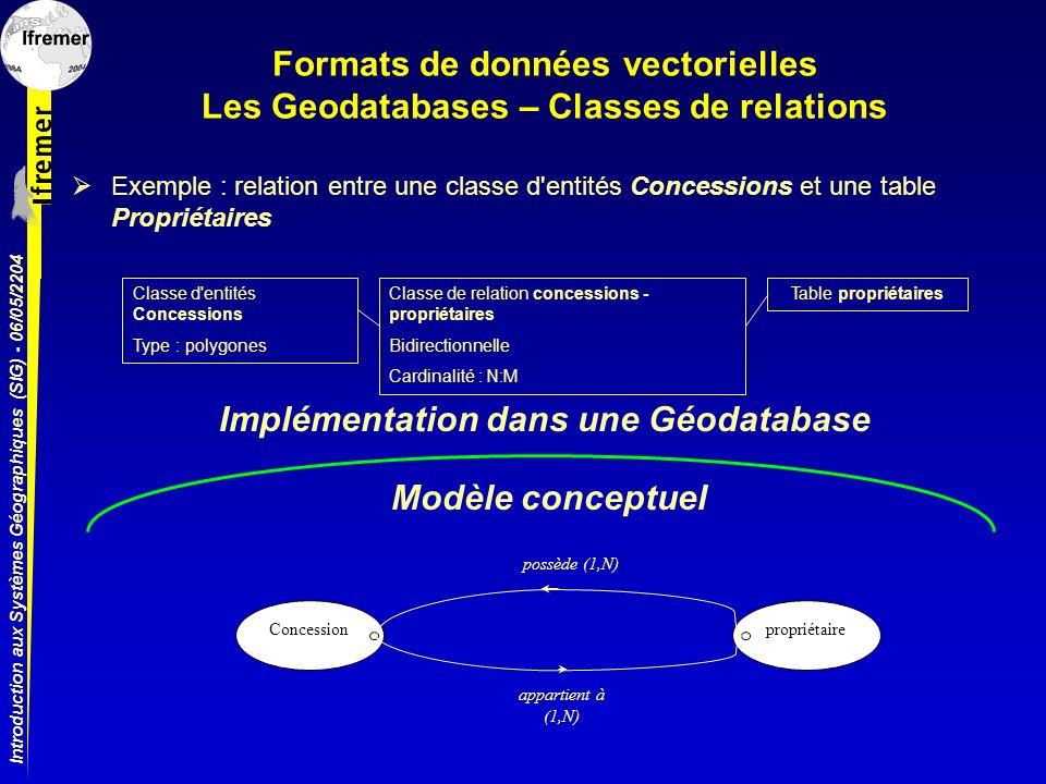 Introduction aux Systèmes Géographiques (SIG) - 06/05/2204 Formats de données vectorielles Les Geodatabases – Classes de relations Exemple : relation
