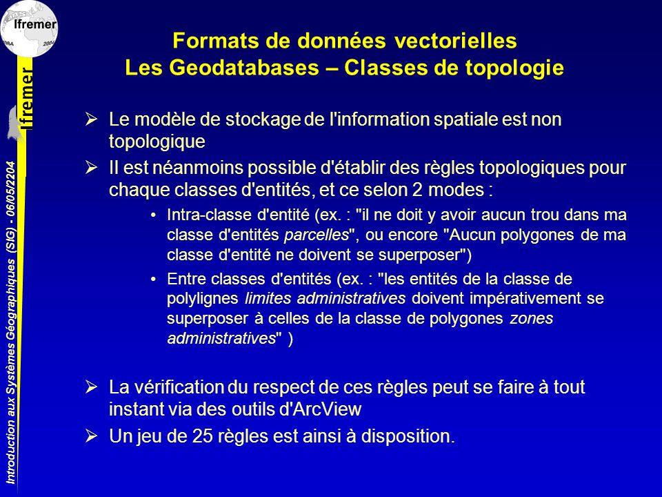 Introduction aux Systèmes Géographiques (SIG) - 06/05/2204 Formats de données vectorielles Les Geodatabases – Classes de topologie Le modèle de stocka