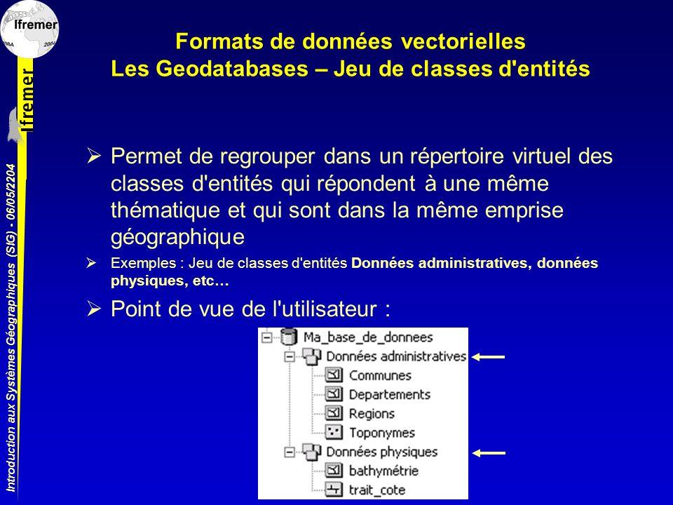 Introduction aux Systèmes Géographiques (SIG) - 06/05/2204 Formats de données vectorielles Les Geodatabases – Jeu de classes d'entités Permet de regro