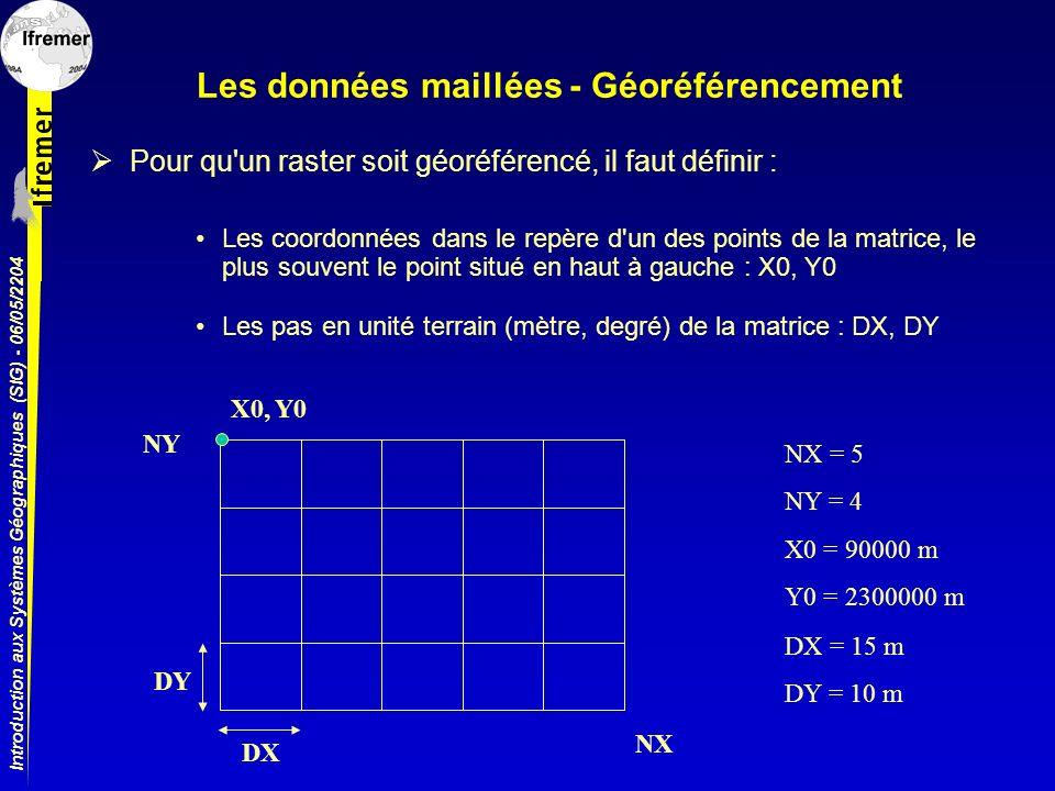 Introduction aux Systèmes Géographiques (SIG) - 06/05/2204 Les données maillées - Géoréférencement Pour qu'un raster soit géoréférencé, il faut défini